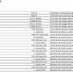 DatosPartida2011
