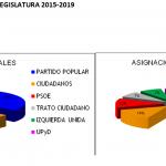 Graficos2015